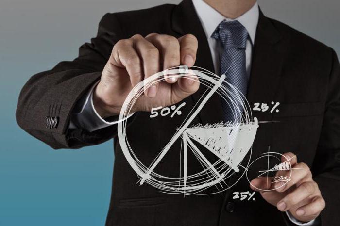 Монополистическая конкуренция: определение и дифференциация продукции