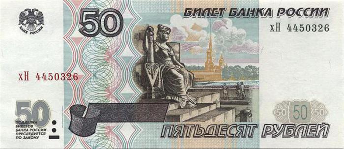 Все купюры России