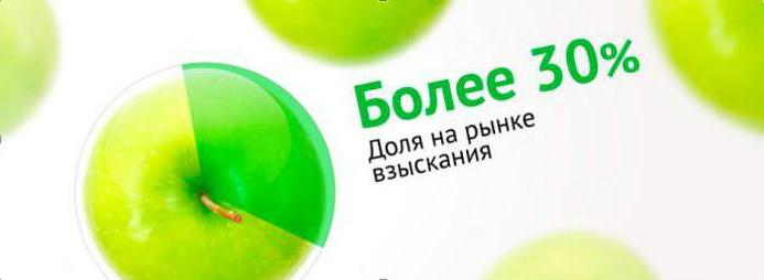 Онлайн займы Нижний Новгород, на карту и без