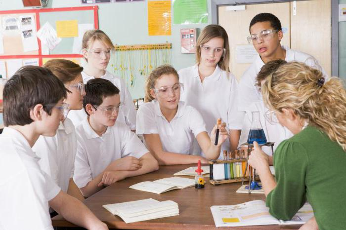 Современные инновации в образовании. Примеры