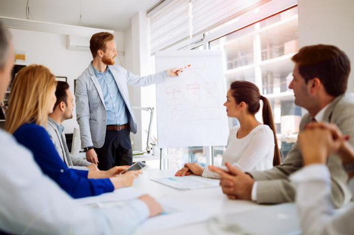 Корпоративные компетенции: разработка, развитие, оценка