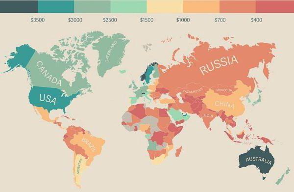 Доходы населения: показатели, распределение