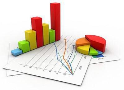 Нулевая гипотеза в статистике: пример