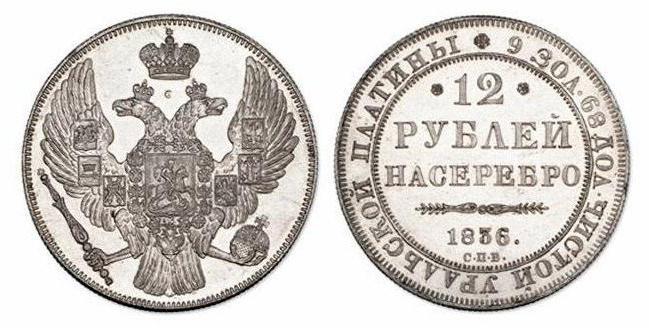 Монеты России царские самые редкие: таблица, фото