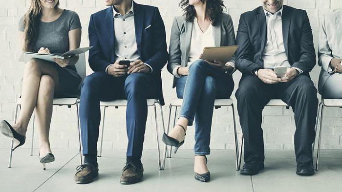 Основные цели управления персоналом