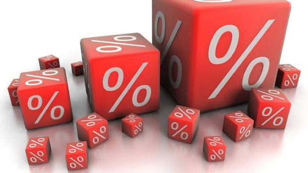 пропорциональное прогрессивное налогообложение