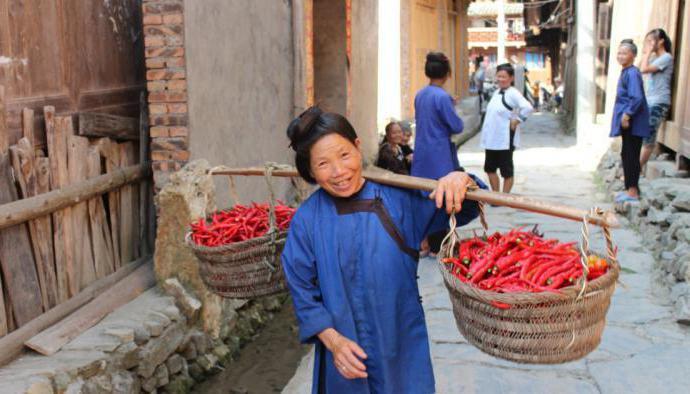 Есть ли пенсии в Китае? Какой размер пенсии в Китае?