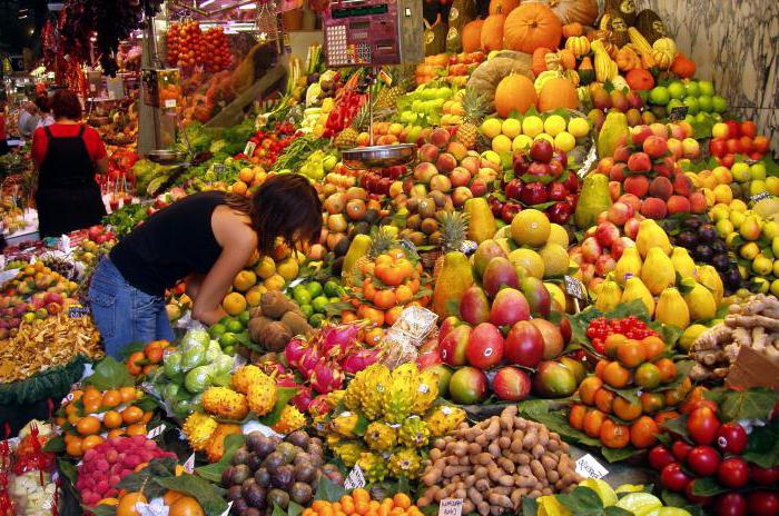 Продукты питания растительного и животного происхождения. Продукты растительного происхождения: список, таблица