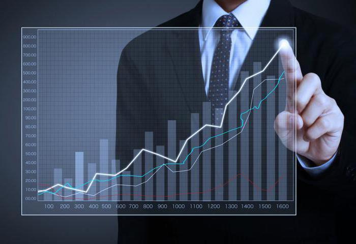 Источники инвестиций