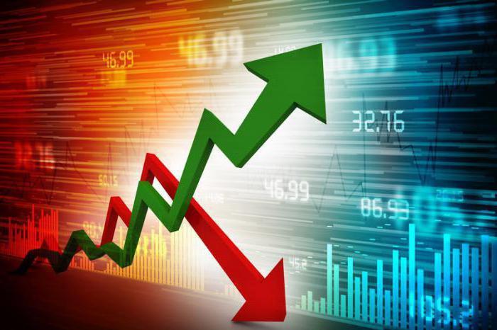 Формула инфляции: особенности расчета, индекс и измерение