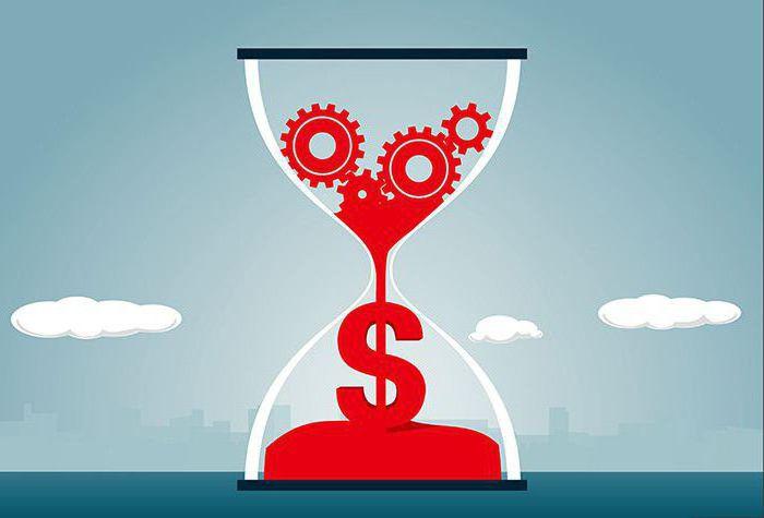 Что такое ставка капитализации? Определение, методы расчета