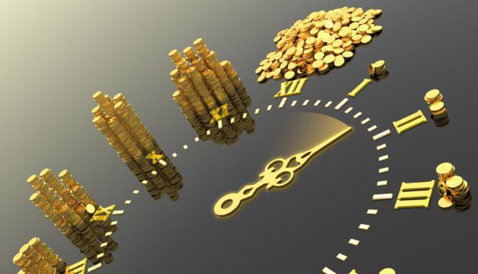 Крупные хедж-фонды: рейтинг