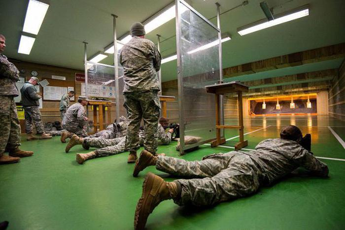 Меры безопасности при проведении стрельб: требования и правовая характеристика
