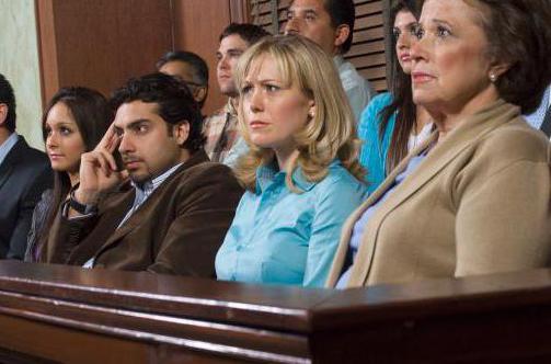 Не подлежит допросу в качестве свидетеля: перечень лиц