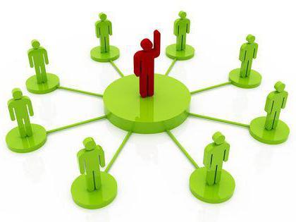 Топ-менеджер – кто это? Обучение, работа и зарплата топ-менеджера