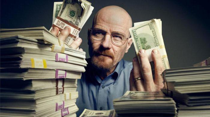 Для чего нужны деньги? Значение финансов в современном мире