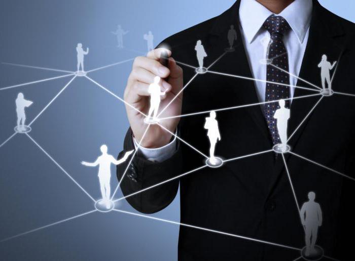 Что означает принцип обеспечения конкуренции?