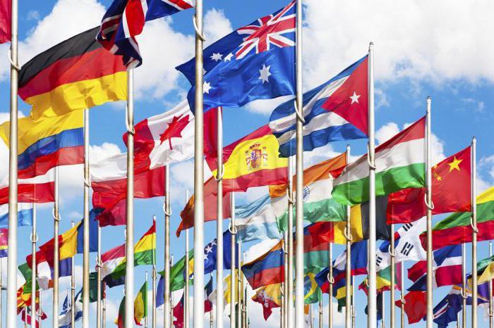Международное соглашение: понятие, виды, порядок заключения