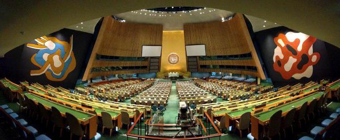 Формы и виды ответственности в международном праве