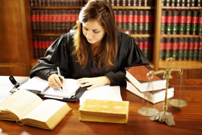 Межотраслевые принципы права: понятие, примеры