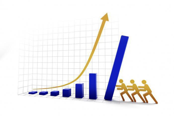 Стимулирование продаж: методы и организация