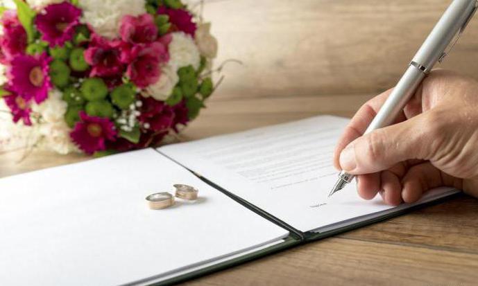 Подача заявления о заключении брака в 2017 году: ответы на основные вопросы