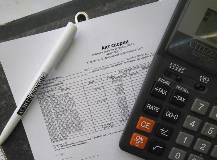 Анализ оборачиваемости активов