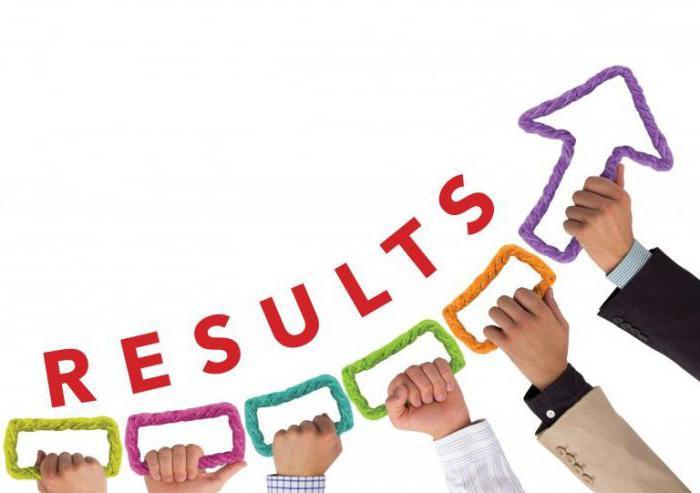 Результат труда: основные понятия и показатели