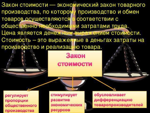Закон стоимости: определение, суть, функции и значение в экономике