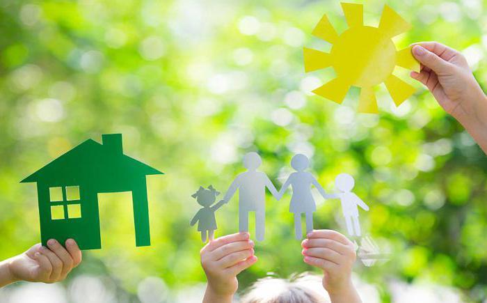 Что такое страховой риск и страховой случай? :: BusinessMan.ru