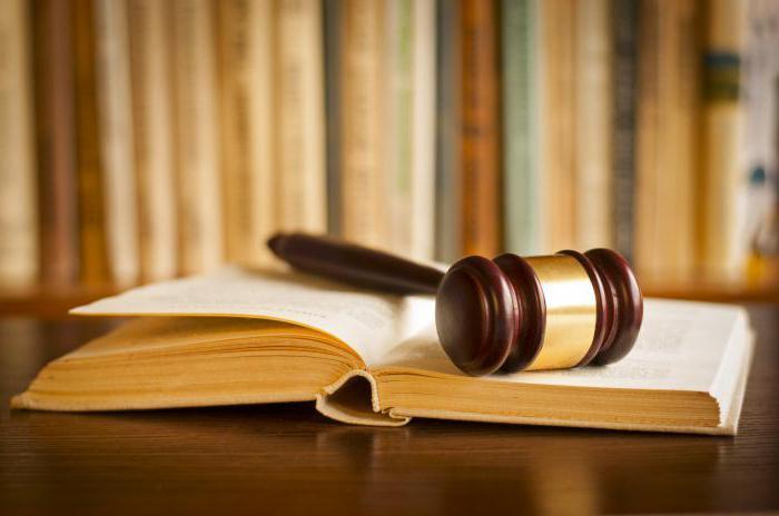 Понятие и основные признаки права