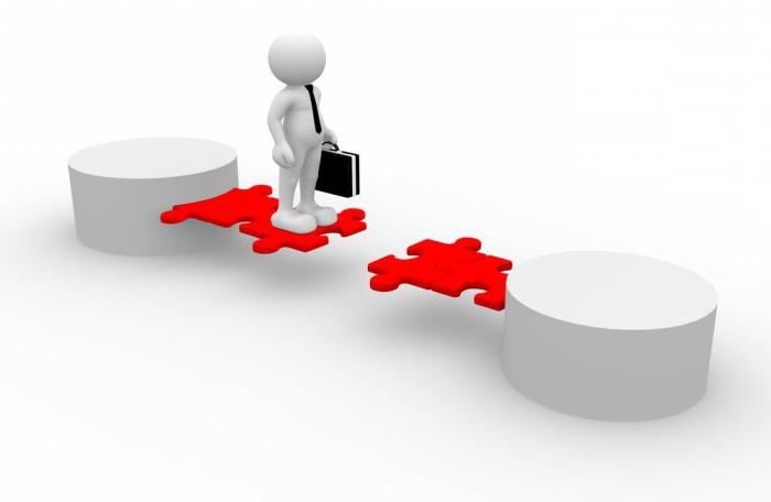 Понятие и виды ликвидации юридического лица, ООО, банка