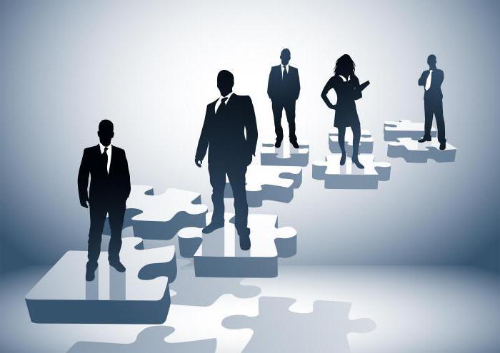 Юридическое лицо: пример, понятие, документы