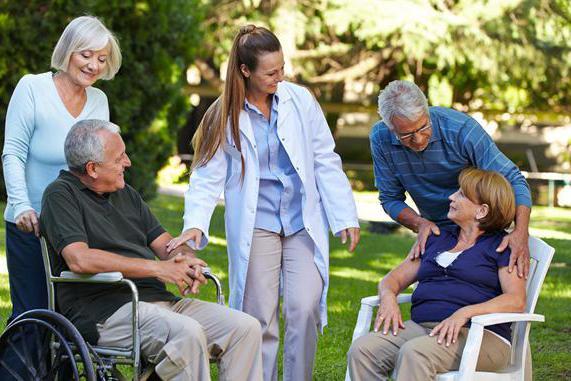 Какие существуют компенсационные выплаты по системе социального обеспечения и кому они положены?