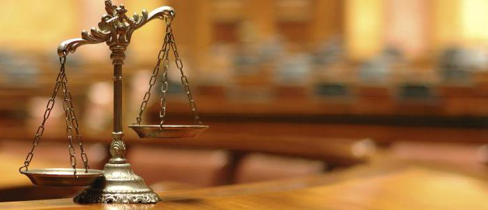 Международные правонарушения: виды, признаки