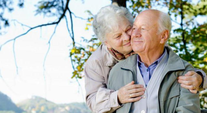 Корпоративная пенсия: размер, начисление, отзывы