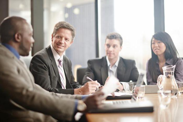 Права и обязанности индивидуального предпринимателя