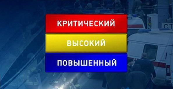 Уровни террористической опасности по цветам: российская классификация