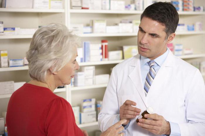 должностная инструкция фармацевта