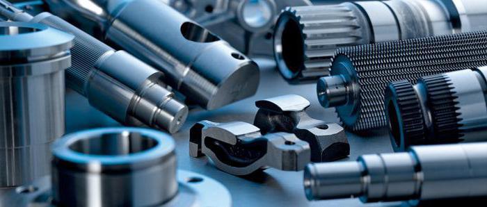 Что такое производственный аутсорсинг?