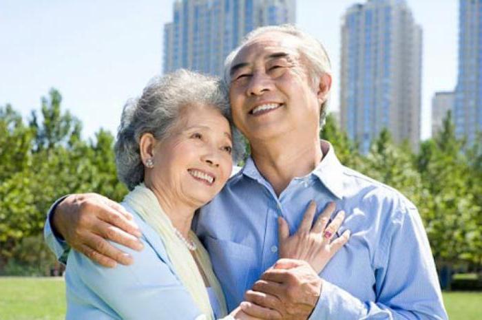 как рассчитать страховой стаж для пенсии