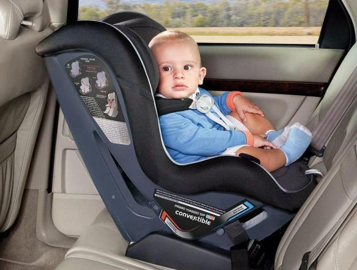 Какой штраф за перевозку детей без кресла?
