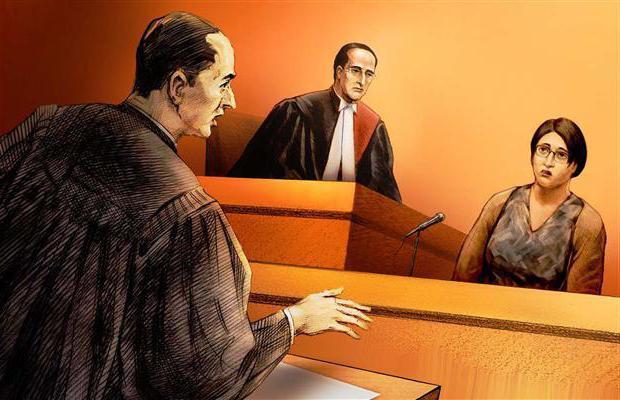 права свидетеля в гражданском процессе