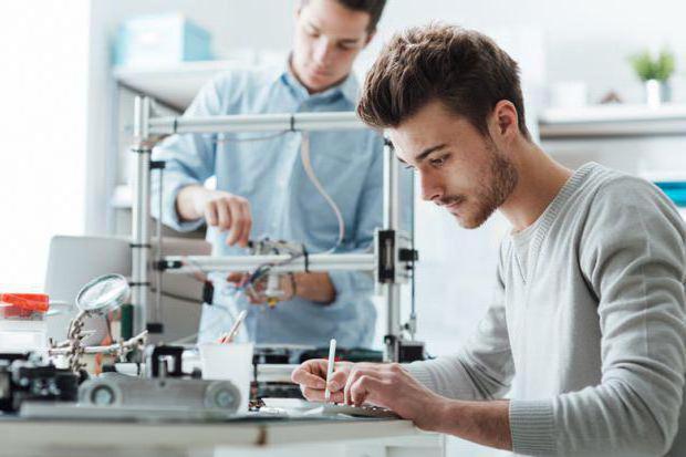 Срок действия патента на изобретение: требования закона