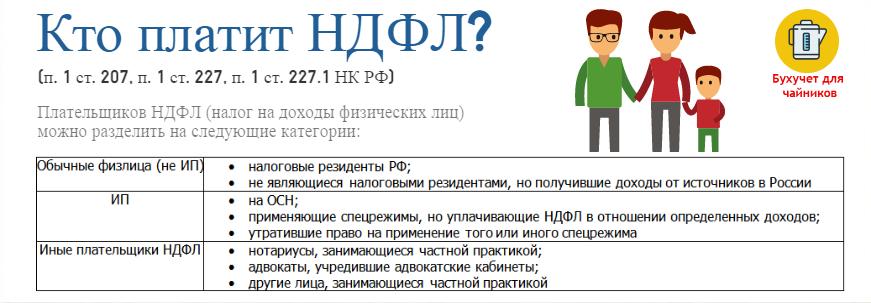 Объектом налогообложения ндфл признаются заполненный трудовой договор в москве