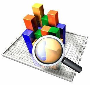 Оборотные средства предприятия: понятие, состав, структура