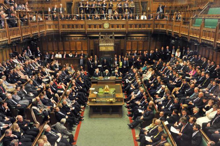 Что такое легитимация власти? Легитимность и легитимация политической власти