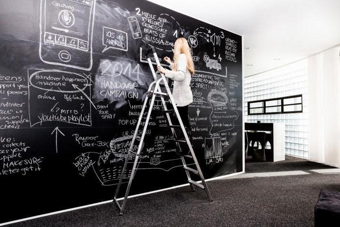 Как открыть рекламное агентство с нуля? Рекламный бизнес