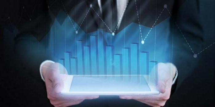 форекс стратегии безубыточной торговли биржа