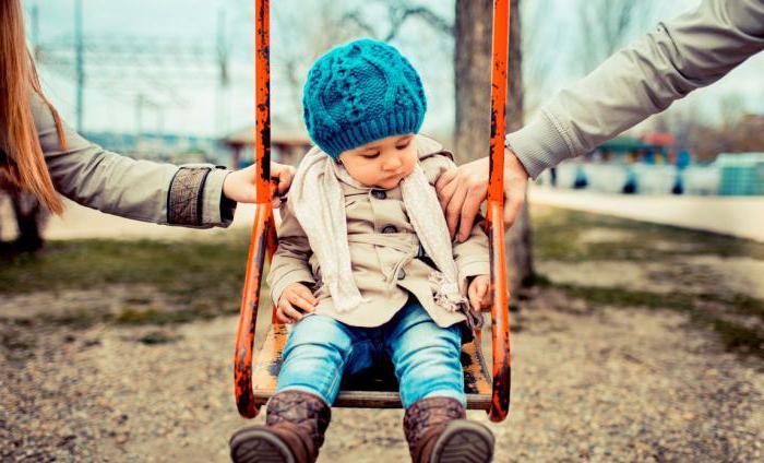 Брак фактический: определение, признаки и примеры
